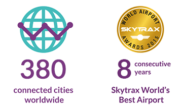 400 connected cities worldwide & Skytrax world's best airport